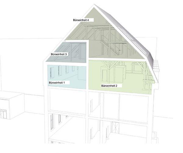 Übersicht Vermerke Architekt zur TGA-Planung von SZP